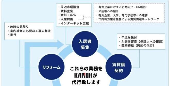 安心の管理システム.jpg