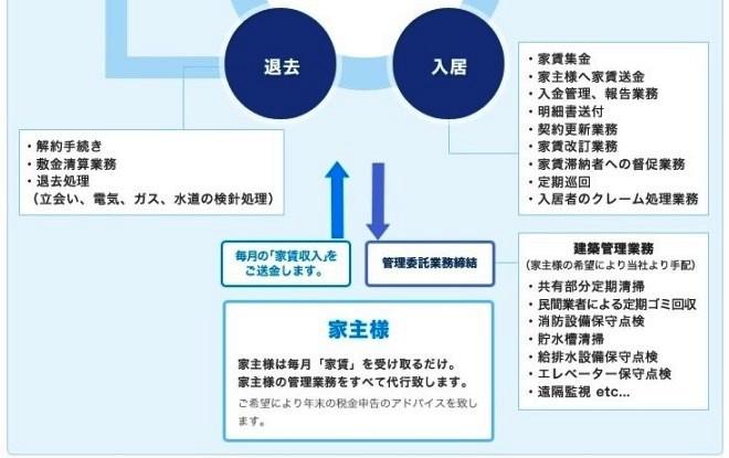 安心の管理システム2.jpg